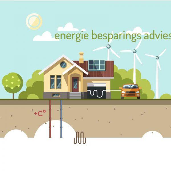 energie-besparings-advies gana installatie bureau